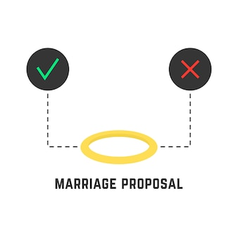 Selezione come proposta di matrimonio. concetto di decisione, evento, scherzo, passione, opzione, prezioso, decidere, prendere una decisione. stile piatto tendenza moderna logo design illustrazione vettoriale su sfondo bianco