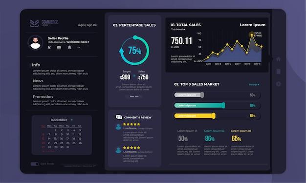 Profilo del venditore sull'interfaccia del pannello dashboard in modalità oscura