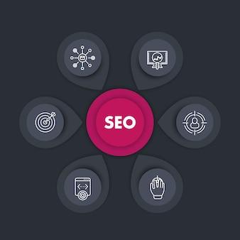 Progettazione di modelli di infografica seo con icone lineari, ottimizzazione dei motori di ricerca, marketing su internet, indicizzazione di pagine web