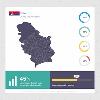 Modello di serbia mappa e bandiera infografica