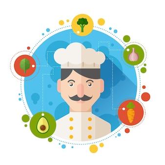 Set di banner con ritratti di cuoco piatto e icone di piatto