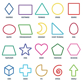Set di forme geometriche di base