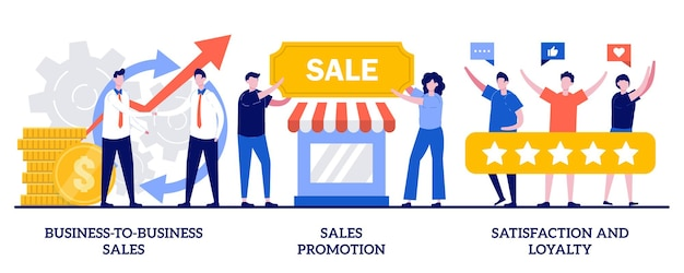 Insieme di vendite business-to-business, promozione delle vendite, soddisfazione e fedeltà