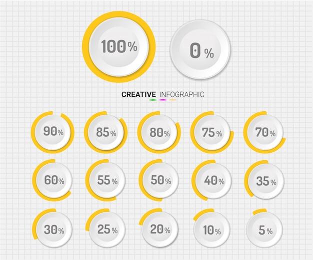 Set di percentuale del cerchio