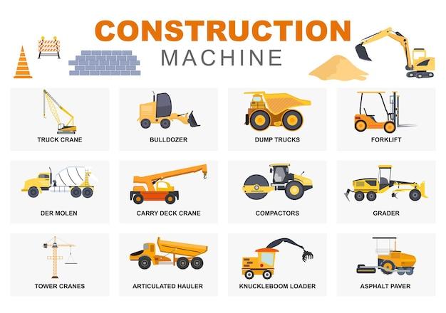Impostare la macchina per la costruzione dell'illustrazione di vettore del bene immobile. esistono vari tipi di camion, automezzi pesanti, segnaletica stradale e macchinari