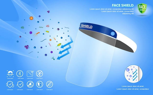 Set di protezione medica per visiera o visiera portatile impermeabile o protettiva personale