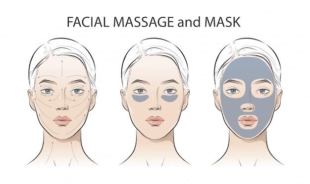 Set di istruzioni cosmetiche facciali su donna.