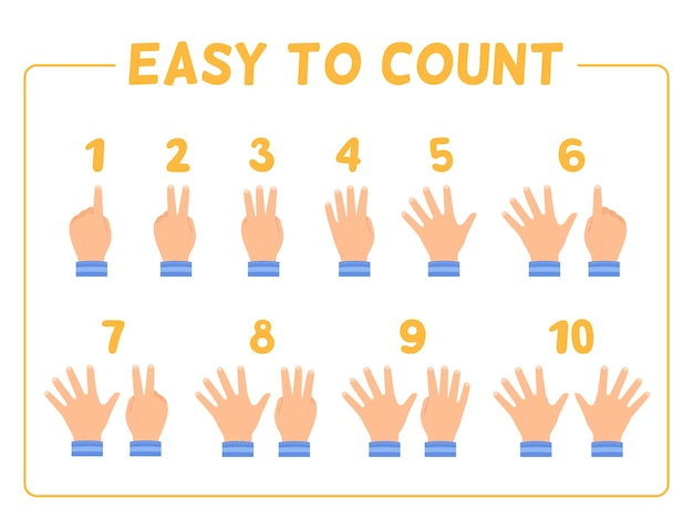 Set di gesti delle mani per il conteggio con i numeri.