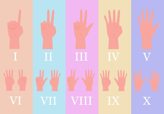 Un set di mani. set di conteggio delle mani segno da uno a dieci.