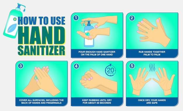 Set di come utilizzare correttamente il disinfettante per le mani o passo dopo passo come utilizzare correttamente il disinfettante per le mani