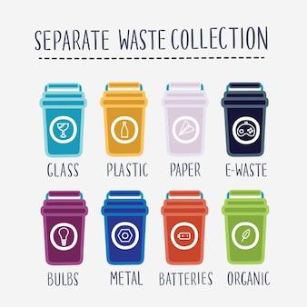 Set di illustrazione della raccolta differenziata dei rifiuti
