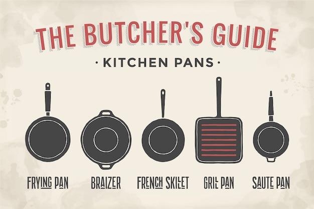 Set di pentole da cucina. poster utensili da cucina - pentole, grill, pentole