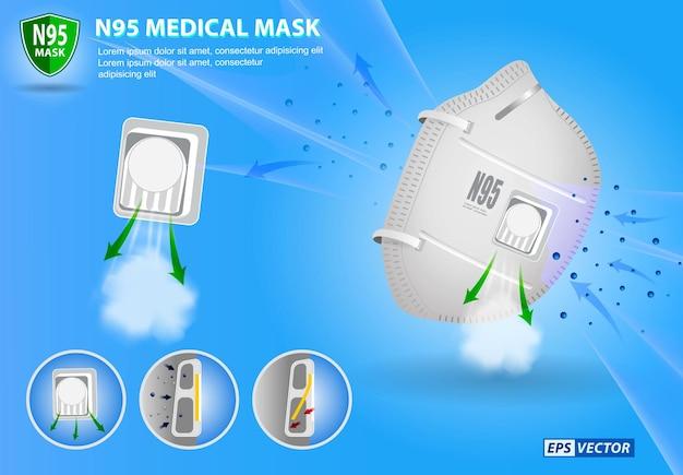 Set di maschere chirurgiche n95 o kn95 o maschere mediche resistenti ai fluidi o maschere a 5 strati eps vector