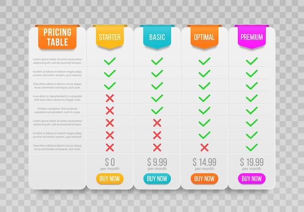 Set di listino prezzi delle tariffe di offerta per il sito web modello di offerte commerciali con pulsanti di interfaccia user friendly