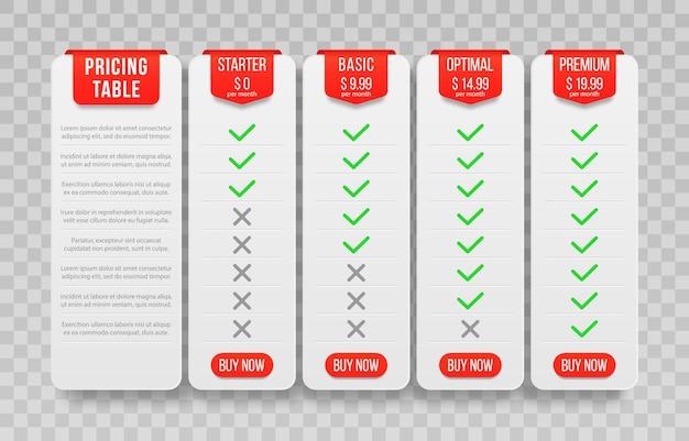 Set di listino prezzi delle tariffe di offerta per il sito web
