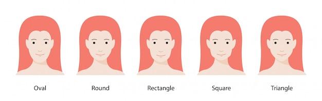 Set di forme del viso vettoriale. ovale, triangolo, rotondo, quadrato, rettangolo. diversi tipi di volti di donne.