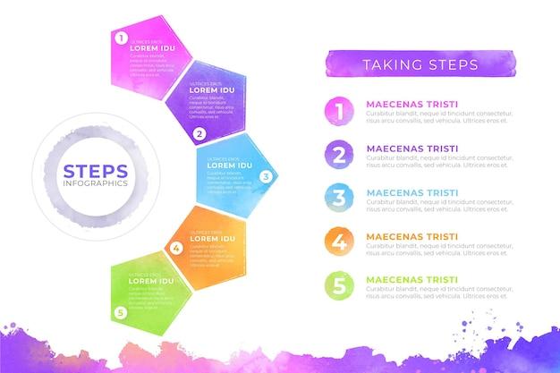 Definizione degli obiettivi infografica con passaggi
