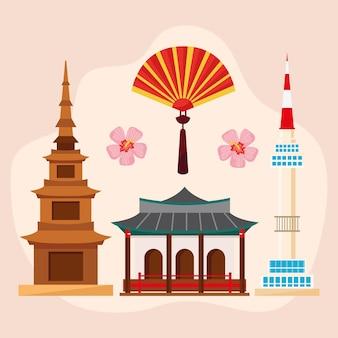 Sette icone della cultura coreana