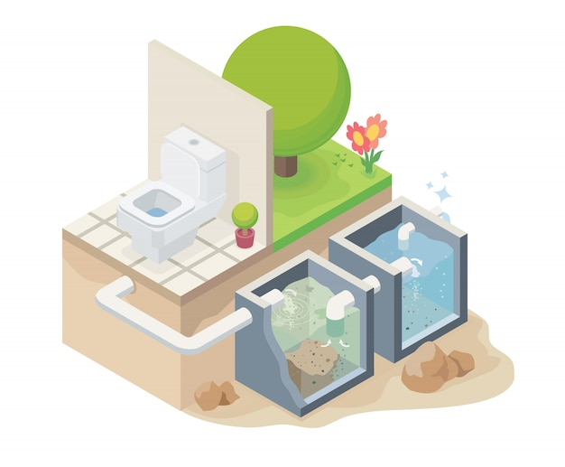 Impianto di trattamento delle acque reflue per casa intelligente salva l'ambiente progettato isometrico Vettore Premium