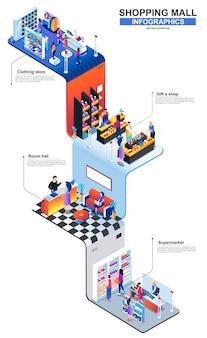 Illustrazione isometrica moderna di concetto del centro commerciale