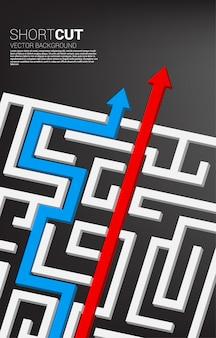 Frecce di scelta rapida che trovano la via d'uscita