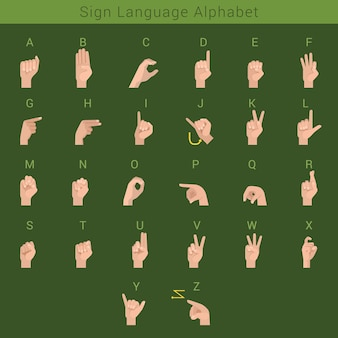 Lingua dei segni l'alfabeto per i non udenti