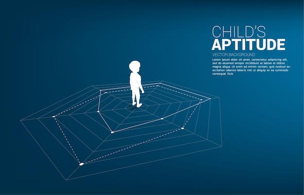 Siluetta del ragazzo in piedi sul grafico a ragno. illustrazione della soluzione educativa e dell'attitudine dei bambini.