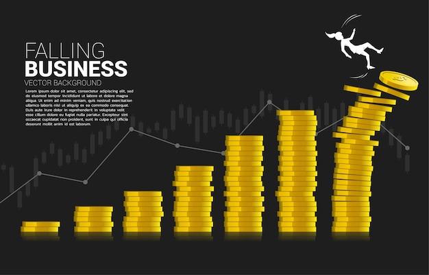 Siluetta della donna di affari che cade dalla pila di moneta dei soldi. concetto di declino del valore aziendale e delle entrate.