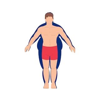 Sagoma di uomo grasso e magro perdita di peso prima e dopo dieta e riduzione dello stomaco sport