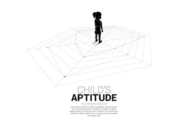 Siluetta della ragazza in piedi sul grafico a ragno. illustrazione della soluzione educativa e dell'attitudine dei bambini.