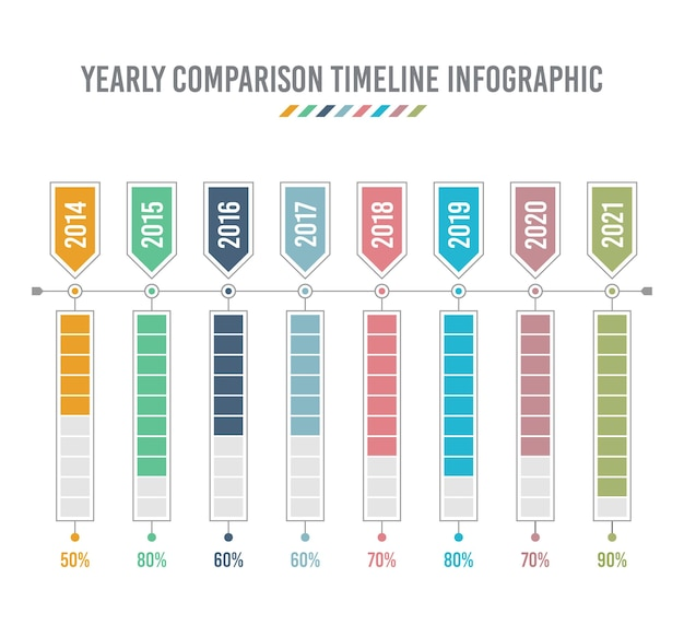 Timeline orizzontale moderna semplice confronto annuale timeline infographics