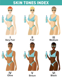 Infografica indice di colore della pelle, donna con diverse tonalità di colore della pelle