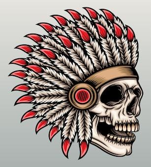 Cranio di nativi americani.