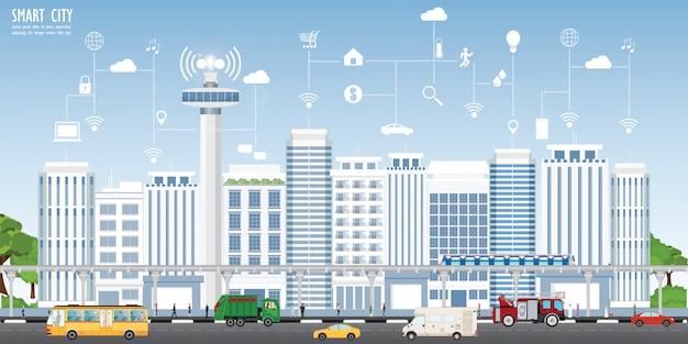 Paesaggio della città intelligente