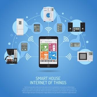 Smart house e concetto di internet delle cose. lo smartphone controlla la casa intelligente come la presa intelligente, il frigorifero, la macchina per il caffè, la lavatrice, il forno a microonde e le icone piatte del centro musicale. illustrazione vettoriale