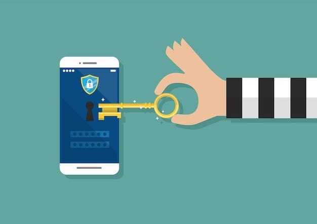 Smartphone protetto da firewall guard.