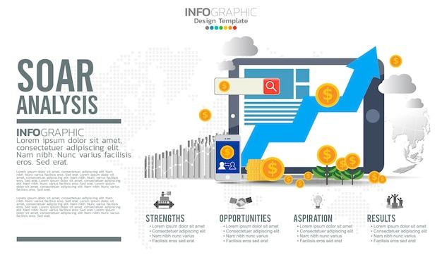 Infografica banner soar per analisi aziendali, forza, opportunità, aspirazioni e risultati.