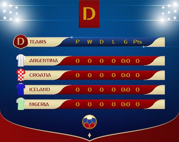 Progettazione del modello della tabella dei risultati della partita di calcio o di calcio.