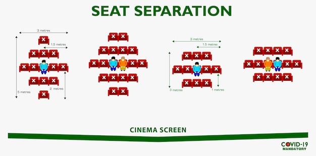 Il poster delle nuove regole del cinema di distanziamento sociale o le pratiche di salute pubblica per covid19 o salute
