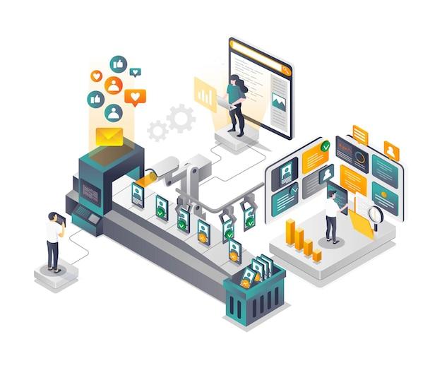 Processo di filtro dei social media per lo sviluppo del business