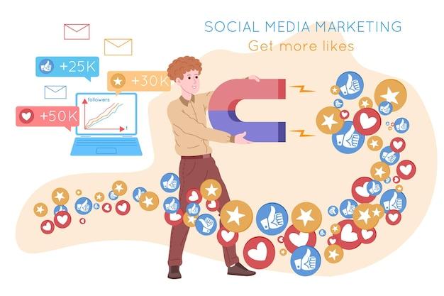 Social media marketing, promozione digitale su internet, social network. banner di agenzia smm. l'uomo attrae i cuori e gli piace con una calamita. fumetto illustrazione vettoriale per servizi pubblicitari.