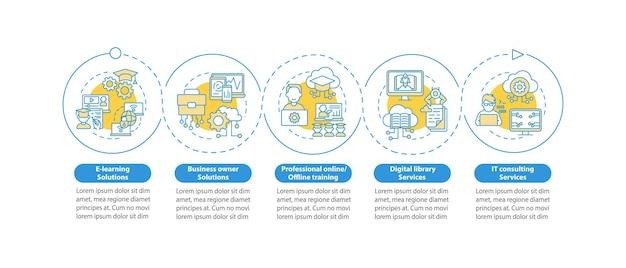 Modello di infographic di vettore di progetti di progresso della società. elementi di progettazione del profilo di presentazione di e-learning. visualizzazione dei dati con 5 passaggi. grafico delle informazioni sulla sequenza temporale del processo. layout del flusso di lavoro con icone di linea