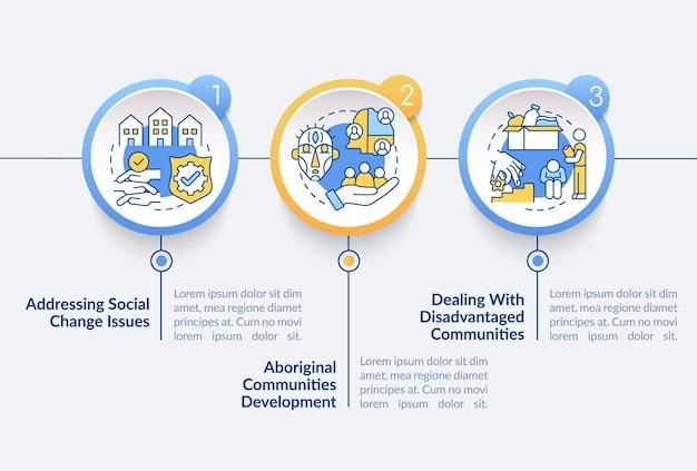 Modello di infografica vettoriale di obiettivi di progresso della società. elementi di design del profilo di presentazione dei cambiamenti sociali. visualizzazione dei dati con 3 passaggi. grafico delle informazioni sulla sequenza temporale del processo. layout del flusso di lavoro con icone di linea