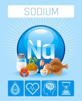 Icone di integratori di vitamina minerale di sodio na. simbolo di dieta sana di cibi e bevande, modello medico del manifesto di infographics 3d. design a benefici piatti