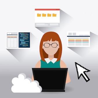 Progettazione software