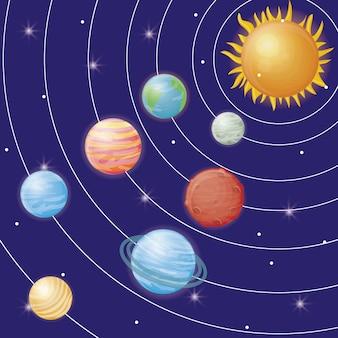 Progettazione del sistema solare
