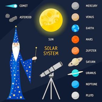 Oggetti del sistema solare. illustrazione brillante e divertente del fumetto con l'astrologo mago per l'uso nel design per biglietti, poster, striscioni, cartelloni, brochure o copertine per cartelloni pubblicitari