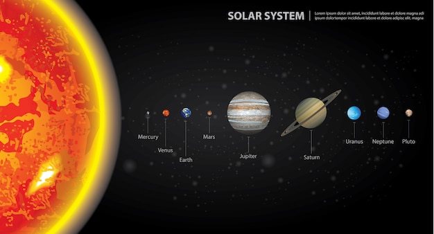 Sistema solare dei nostri pianeti vector illustration