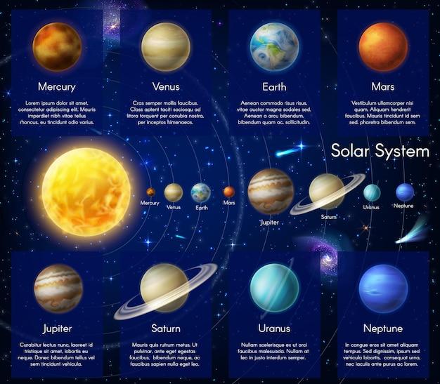 Infografica cosmica di vettore del pianeta del sistema solare