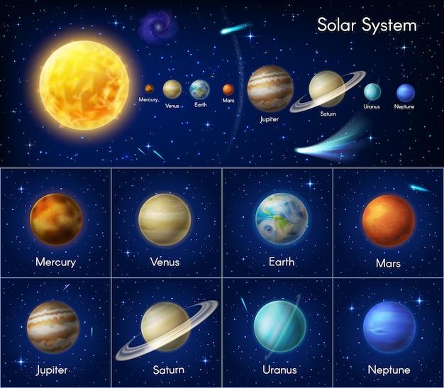 Infografica di vettore del pianeta del sistema solare, astronomia